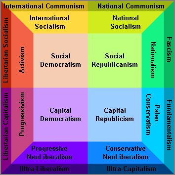 a comparison of communitarian and individualistic ideologies From wikipedia, the free encyclopedia communitarianism, as a group of related but distinct philosophies, began in the late 20th century, opposing individualism.