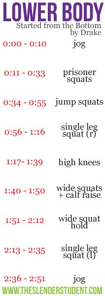 """Lower body workout to """"Started from the Bottom"""" by Drake 