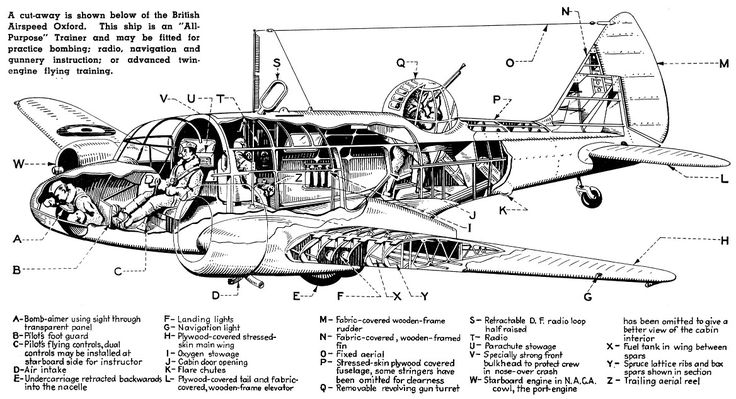 Design Requirements Of Aeroplanes For The Raf Pdf