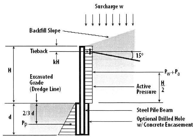 Retaining Wall Retaining Wall Civil Engineering Floor Plans