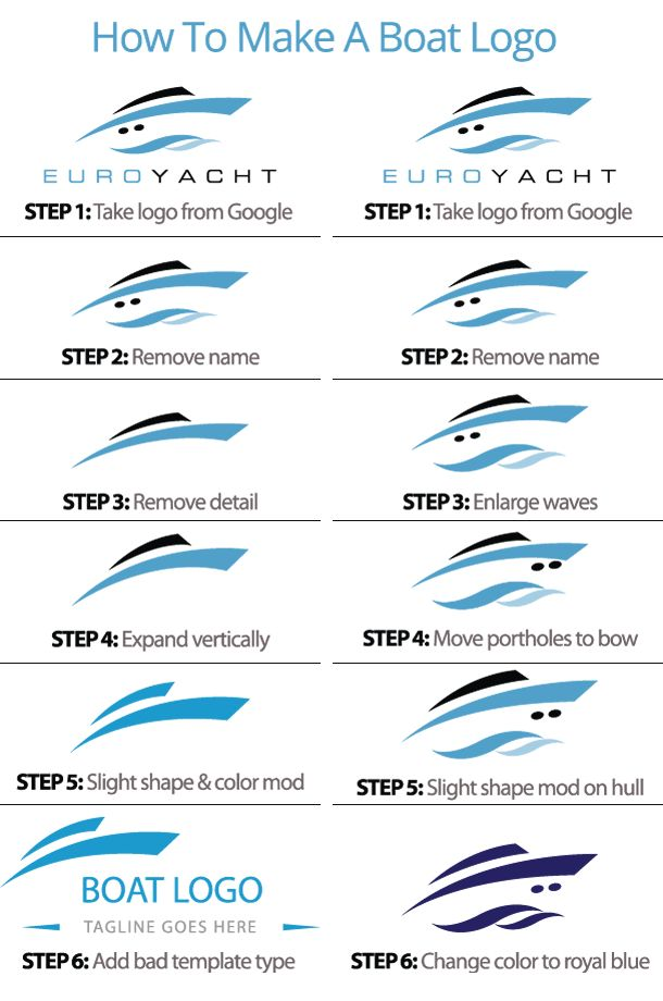 How to make a boat logo
