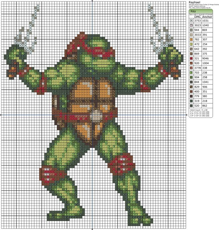 Ninja turtles » Birdie Stitching