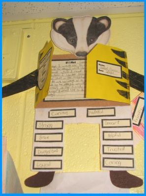 creative ideas for book report projects