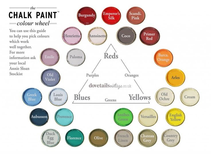 The Annie Sloan Colour Wheel is a really useful tool when it comes to picking out colours that will work well together on your Chalk Paint furniture projects. Learn more from your local Annie Sloan Stockist, or Annie's book 'Colour Recipes For Painted Furniture and More' or dovetails vintage blog