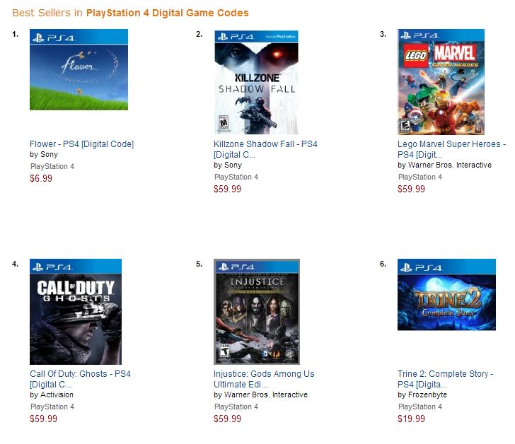 Flower is the best selling digital PS4 game on Amazon!  http://www.amazon.com/Sony-Flower-PS4-Digital-Code/dp/B00GMPJL4I/