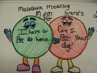 Learning Journey: Multiple Meaning Words