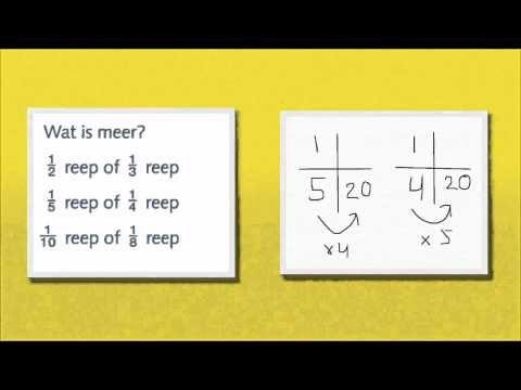 Breuken gelijknamig maken - groep 7/8 - YouTube