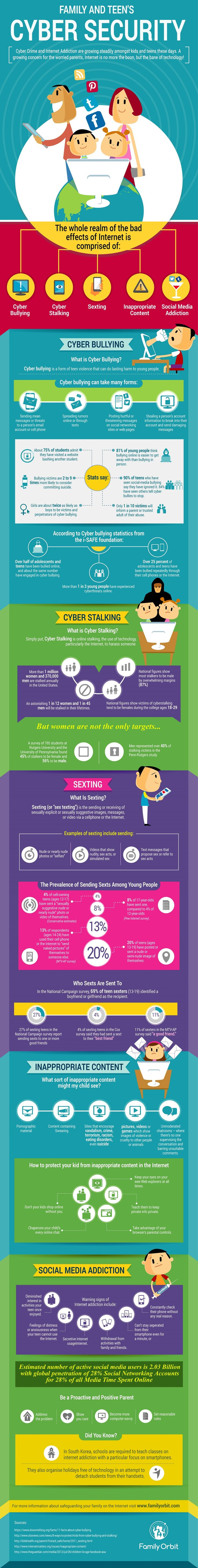 Family and Teen's Cyber Security Infographic - http://elearninginfographics.com/family-teens-cyber-security-infographic/