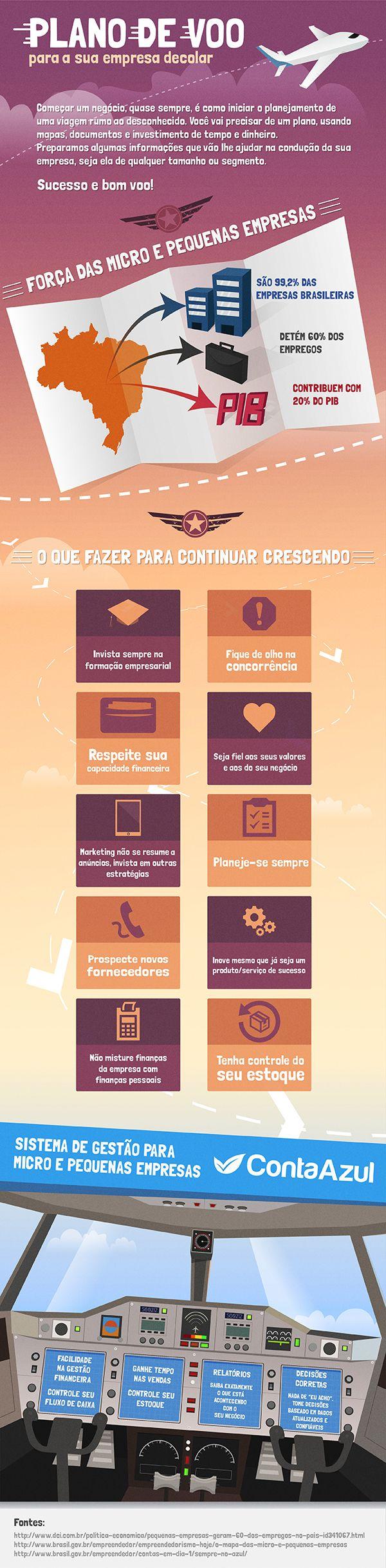 Infográfico: Dicas para sua empresa decolar #empreendedorismo #infografico #infographic #entrepreneurship