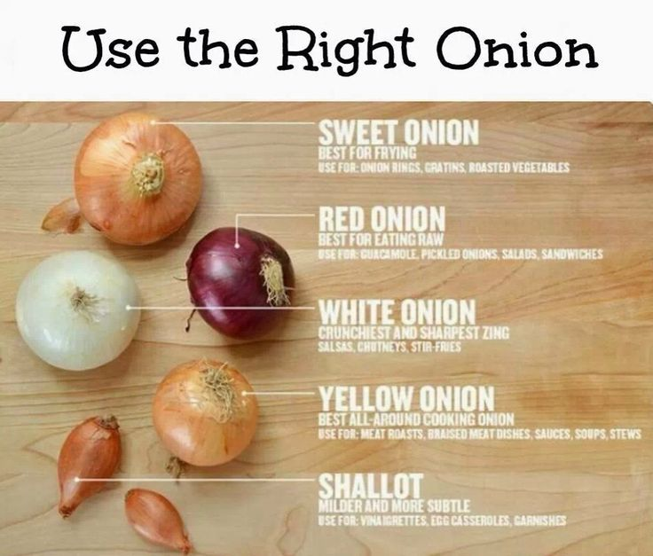 Which onions should you use? Great helpful tip on which onion to use for all your cooking needs.