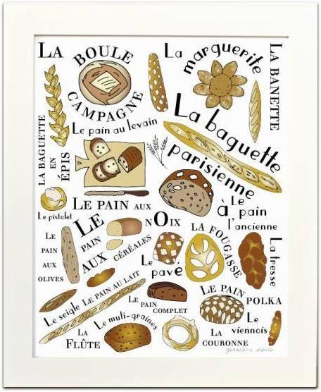 Les pains de France.