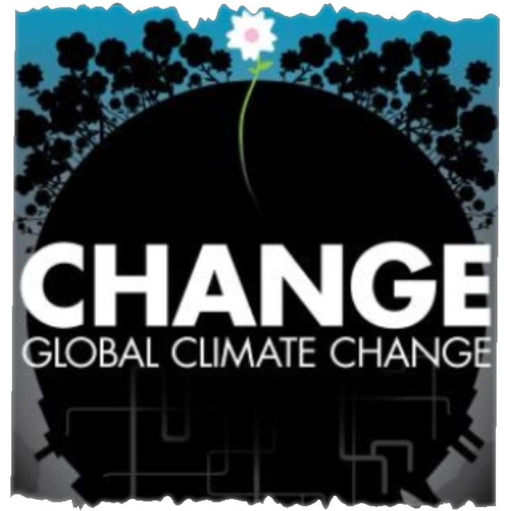 Environmental problem climate change
