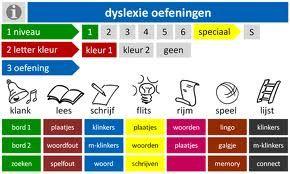 abcd - Nederlands leren schrijven en lezen - alfabetisering Nederlands, leren, NT2, oefeningen, spreken, schrijven, lezen, begrijpen, spelli...