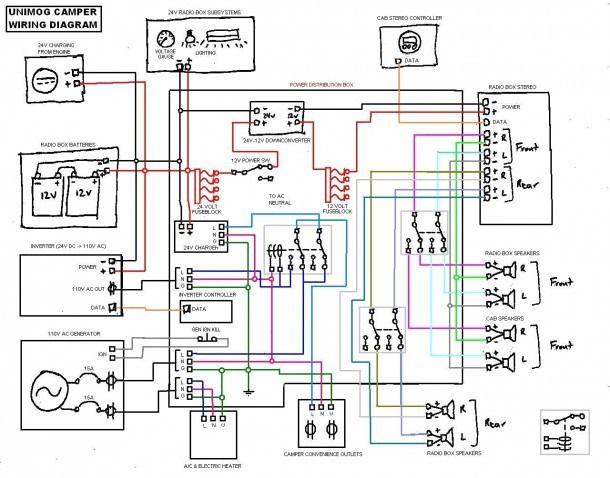 Travel Trailer Wiring Diagram Trailer Wiring Diagram Electrical Wiring Diagram Wire