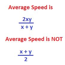 Average speed is determined by applying the formula: (total distance travelled/total time taken).   Average speed will be same as average of the two speeds if the two distances are travelled at same speeds.  Otherwise, average speed over two different distances travelled at different speeds will be less than the average of the speed numbers.