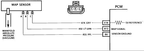 Map Sensor Circuit  Pcm