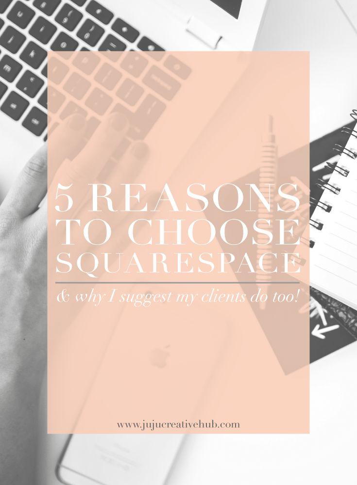 5 Reasons To Choose Squarespace — JuJu Creative Hub