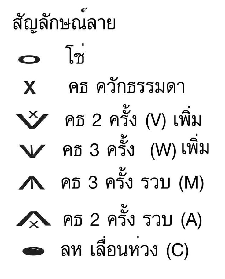 Bloggang.com : pumekha - สัญลักษณ์งานถักโครเชต์ ตามคำเรียกร้องค่ะ