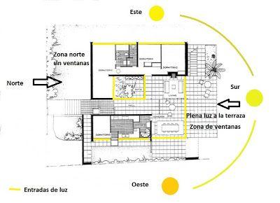 Casa Moratiel: Orientación y soleamiento
