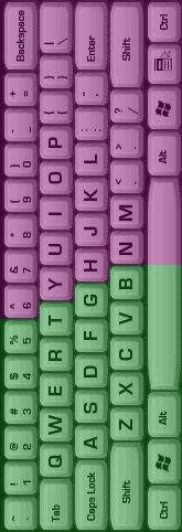 Pink and green computer keyboard #followprettypearlsinc AKA 1908