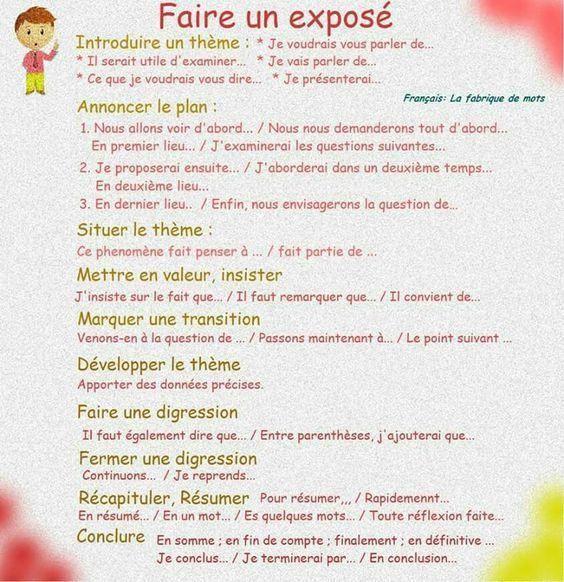 Un guide : les expressions et les vocabulaires pour ...