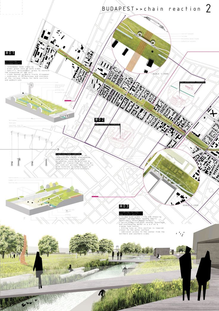 Beautiful, simple & elegant presentation. Europan 12 - Hungary - Budapest | 2