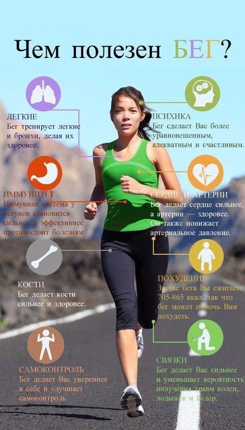 О Пользе Бега Похудение. Бегаем на результат или бег для похудения по утрам