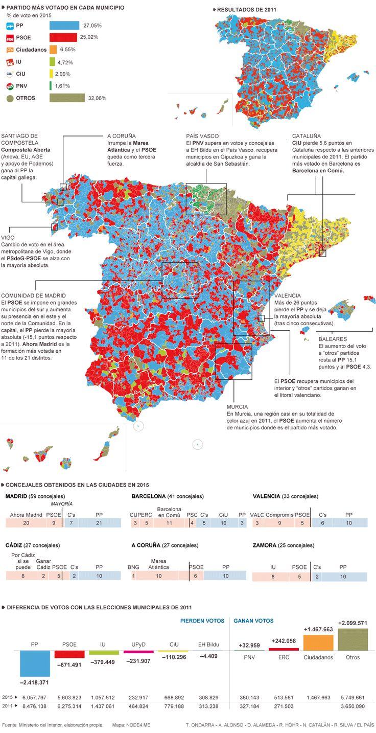 Resultados elecciones municipales 2015 en España