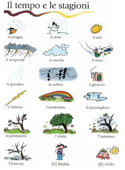 Il tempo e le stagioni