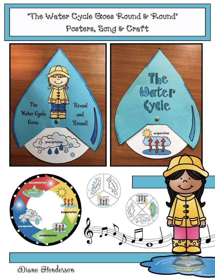 Science activities: Cute raindrop water cycle craft, song & anchor chart posters.
