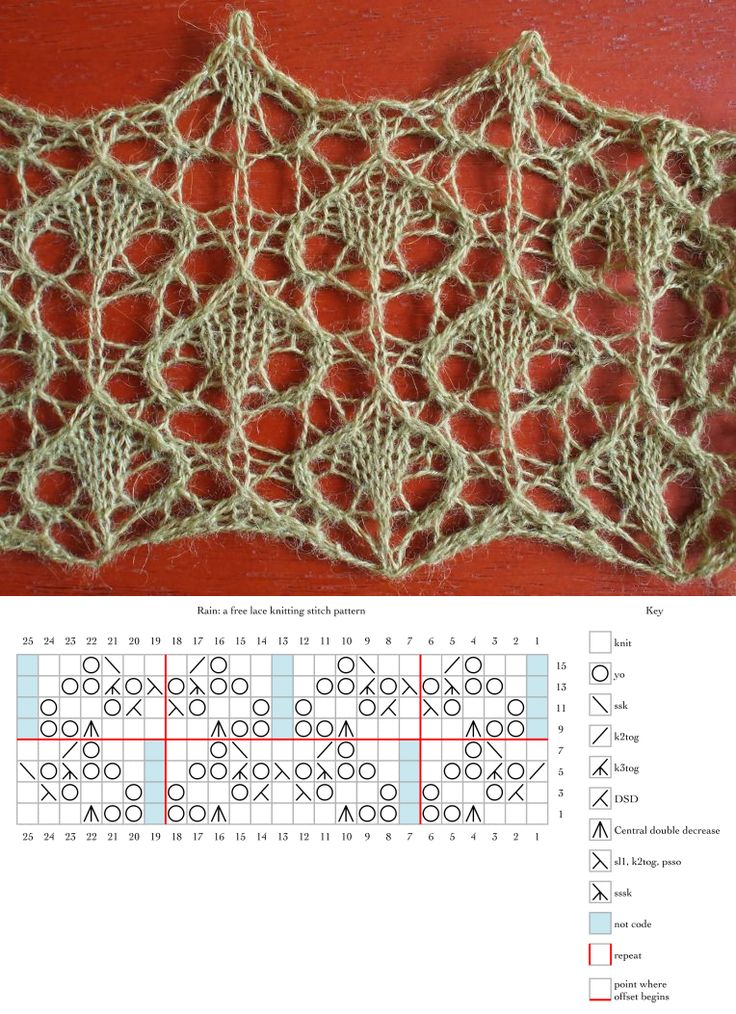 Rain:a free lace knitting pattern from Naomi Parkhurst