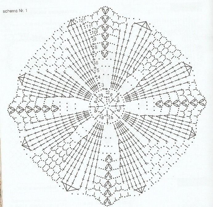 3.2 (692x672, 168Kb)