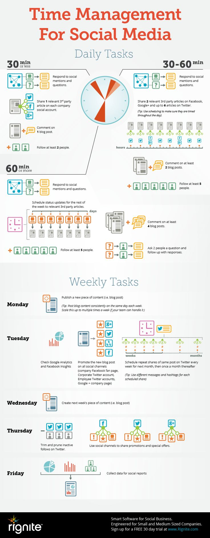 "SOCIAL MEDIA - ""Infographic: Time Management for Social Media""."
