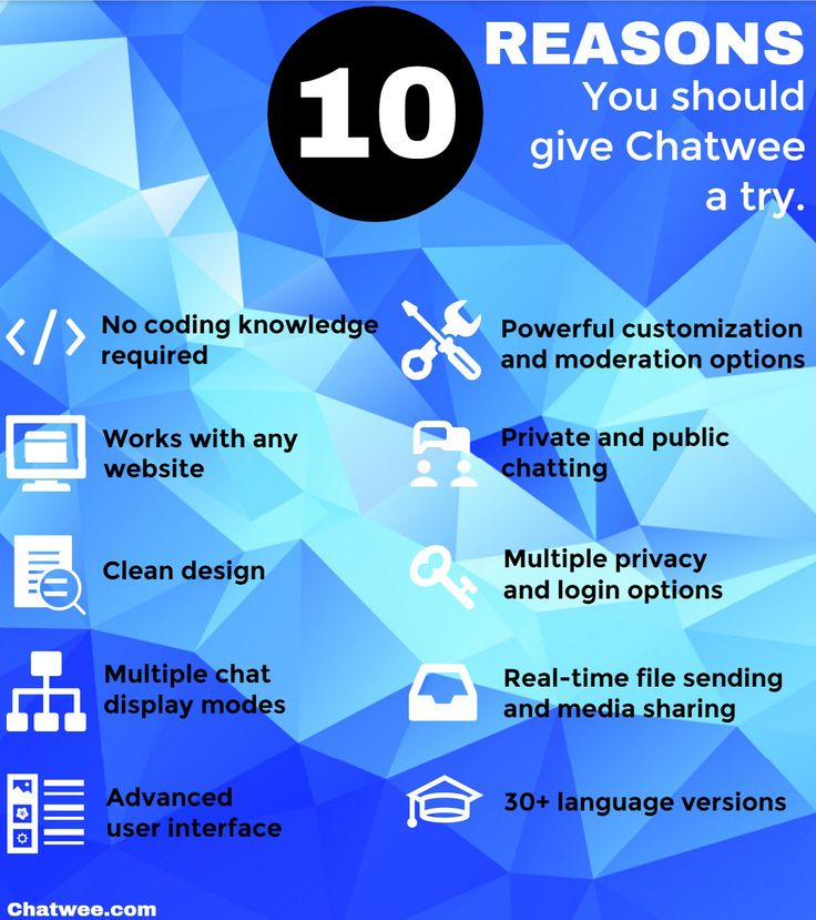 10 Reasons You Should Give Chatwee a Try