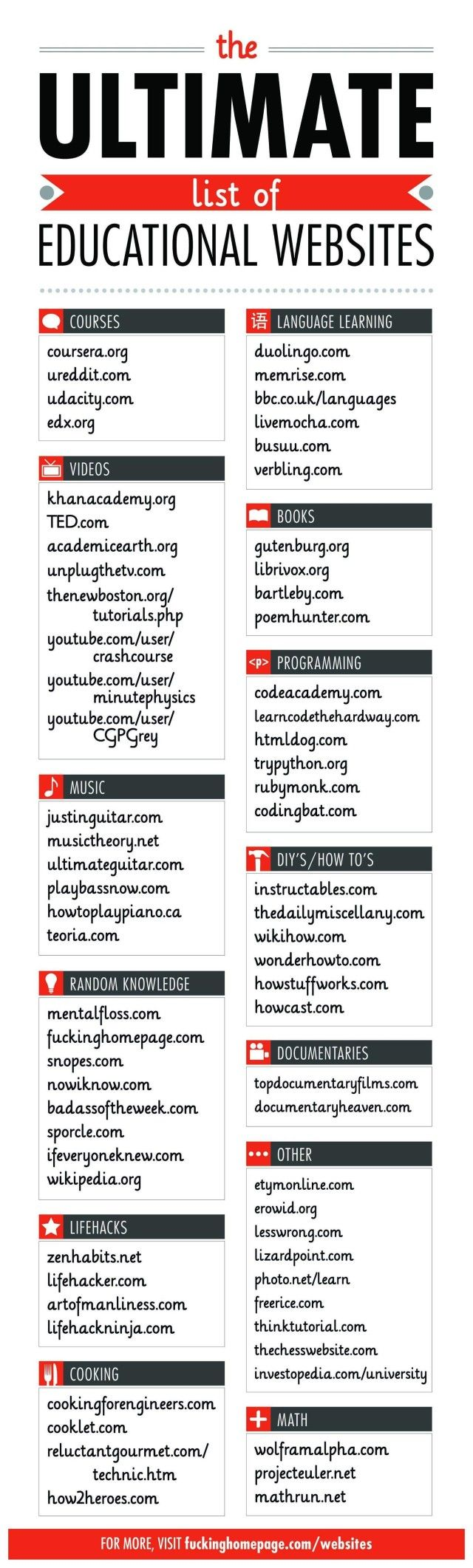 Ultimate list of useful websites.