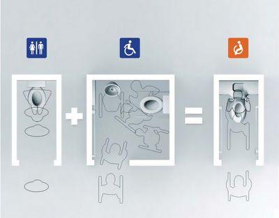 Photo Album For Website Figure Accessible toilet plan