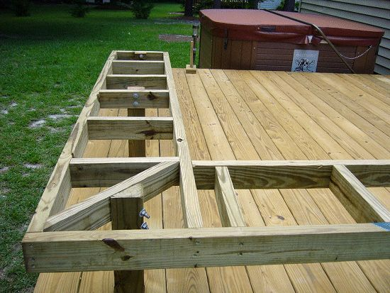 Marvelous How+to+build+benches+on+a+deck | Click On An Image To See A Larger Version  Below, Followed By A Story | Outside Ideas | Pinterest | Decking, Bench And  Bench ...