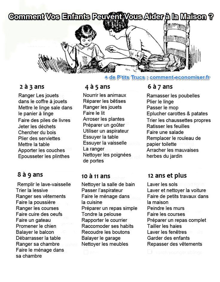 406 best Francais images on Pinterest Languages, French language - faire des travaux dans sa maison