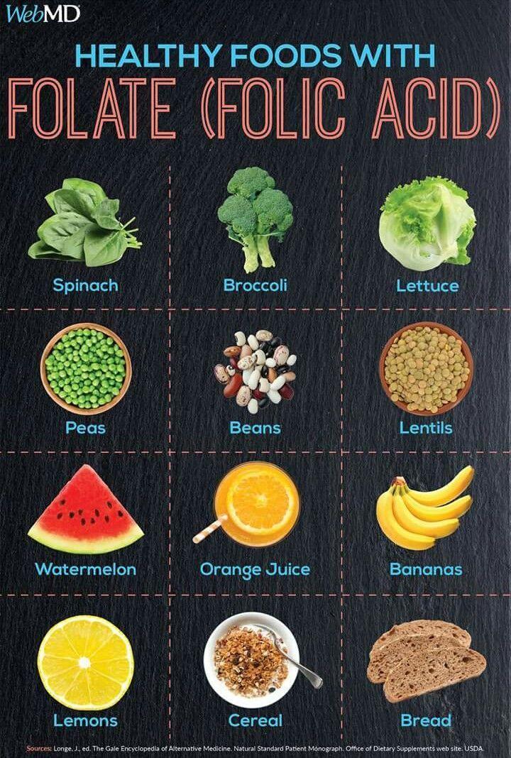 Fruchtbarkeitsvitamine werden auch pränatale Vitamine genannt. Der Schlüssel zum …  – Fertility