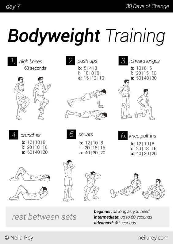 No equipment 30 day workout program | The Best Article Every Day:
