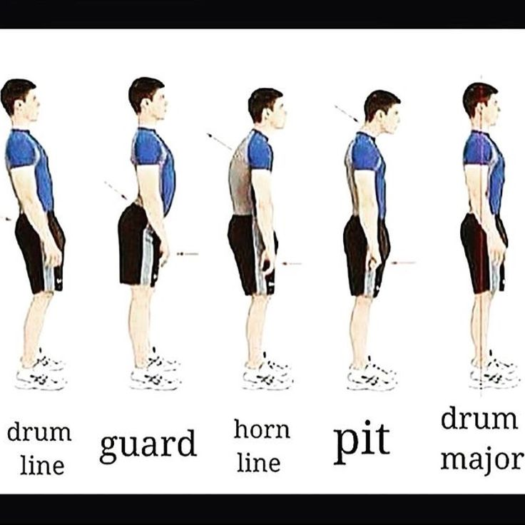 i don't know about the others but drum major is accurate and DRUMLINE IS SO ACCURATE IT HURTS