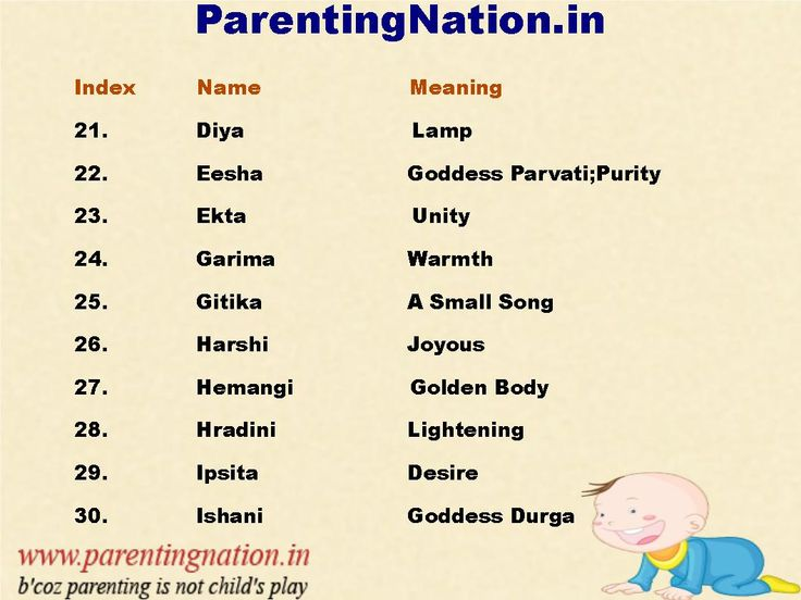 Largest Database Of Beautiful Hindu Baby Girl Names With Accurate Meaning. Pin Best Baby Names For Your Lovely Baby. Brought To You By ParentingNation.in.