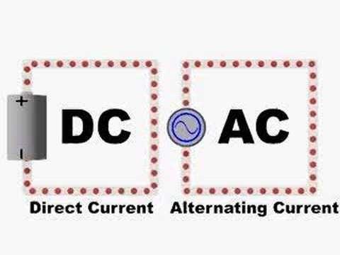 direct current vs alternating current electronic symbols pinterest. Black Bedroom Furniture Sets. Home Design Ideas