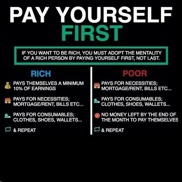 Rich Vs Poor Money Management Advice Financial Quotes Business