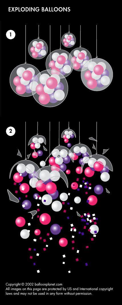 Exploding Balloon Drop | Balloon Decorating Guide