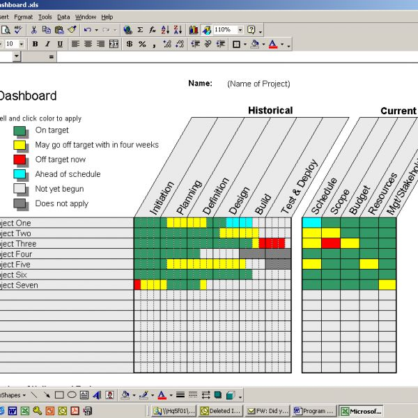 8 best Project Status Report Template images on Pinterest Career - project status report excel