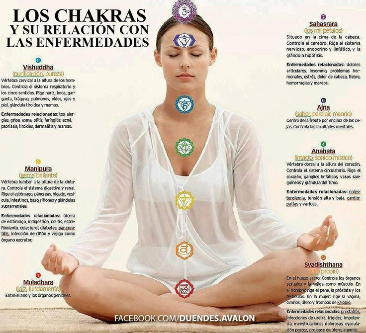 Los Chakras y su relacion con las enfermedades