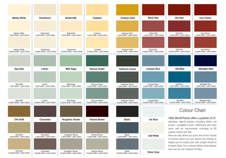 1000 images about colour charts on pinterest who cares - Farrow ball exterior paint concept ...