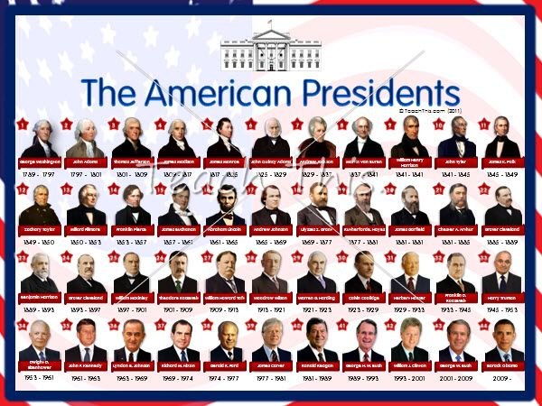 Printable list of american presidents american for Pictures of all presidents of the united states in order