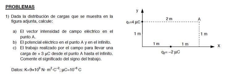 Ejercicios de Electromagnetismo propuestos en el examen PAU de Canarias de JUNIO de 2014, opción 1.
